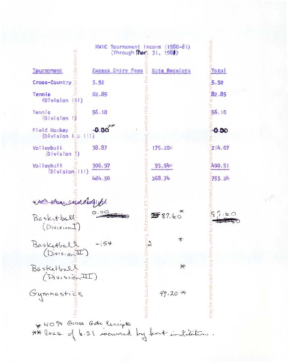 1984a006-b17-f09.pdf
