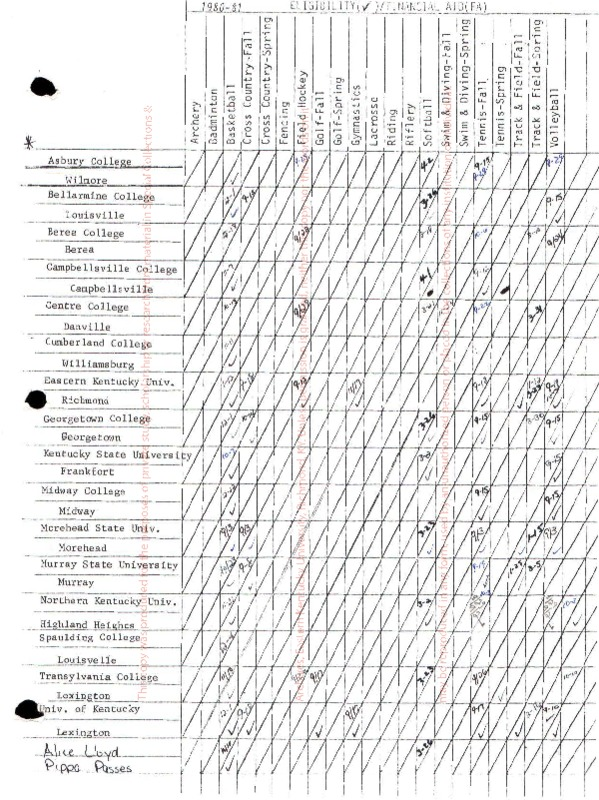 1983a005-b09-f02.pdf