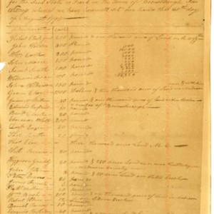 Petition to the Legislature of Kentucky
